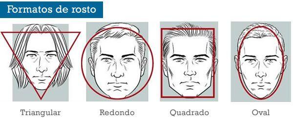diferentes tipos de rosto masculinos